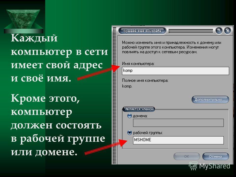 Каждый компьютер в сети имеет свой адрес и своё имя. Кроме этого, компьютер должен состоять в рабочей группе или домене.