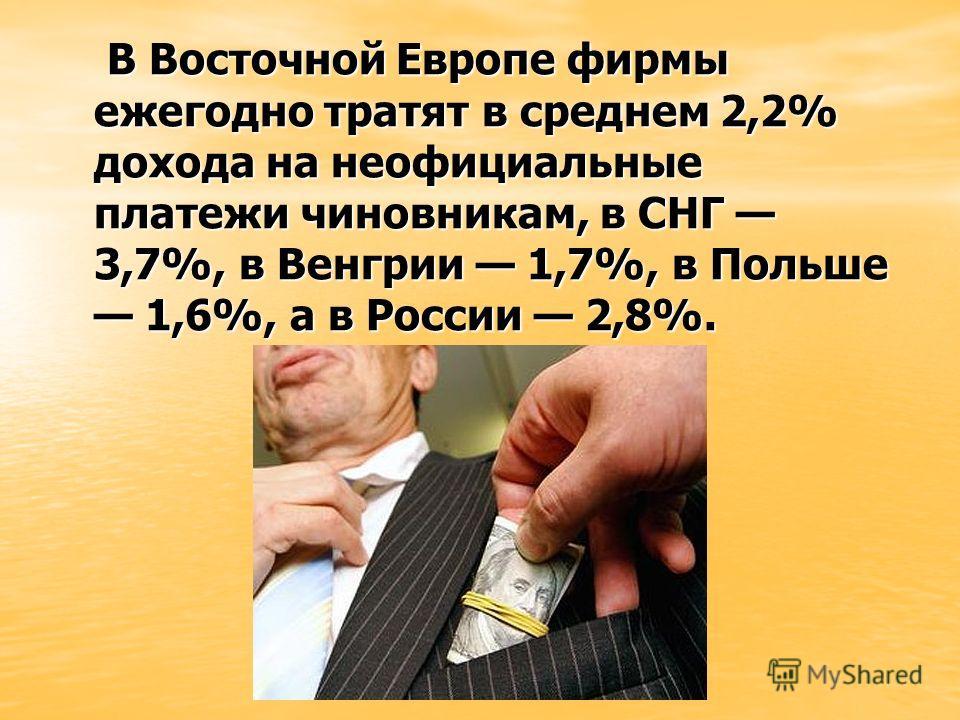В Восточной Европе фирмы ежегодно тратят в среднем 2,2% дохода на неофициальные платежи чиновникам, в СНГ 3,7%, в Венгрии 1,7%, в Польше 1,6%, а в России 2,8%. В Восточной Европе фирмы ежегодно тратят в среднем 2,2% дохода на неофициальные платежи чи