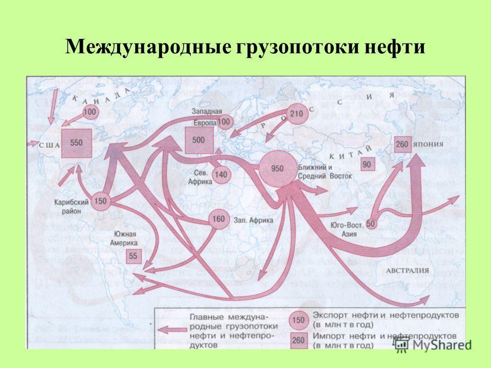 Международные грузопотоки нефти