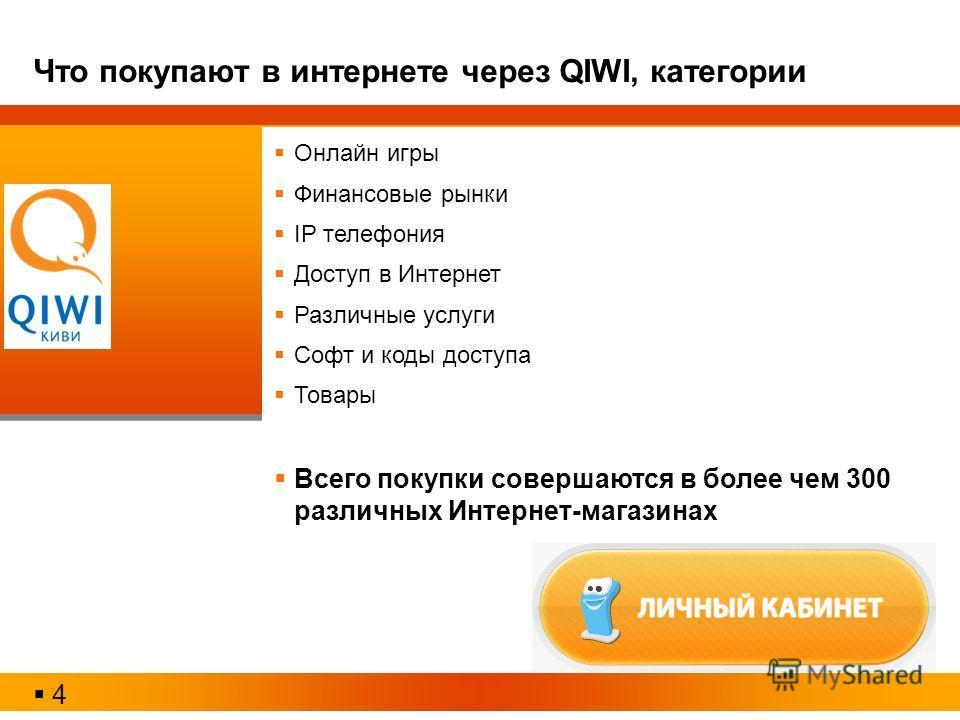 Онлайн игры Финансовые рынки IP телефония Доступ в Интернет Различные услуги Софт и коды доступа Товары Всего покупки совершаются в более чем 300 различных Интернет-магазинах 4 Что покупают в интернете через QIWI, категории