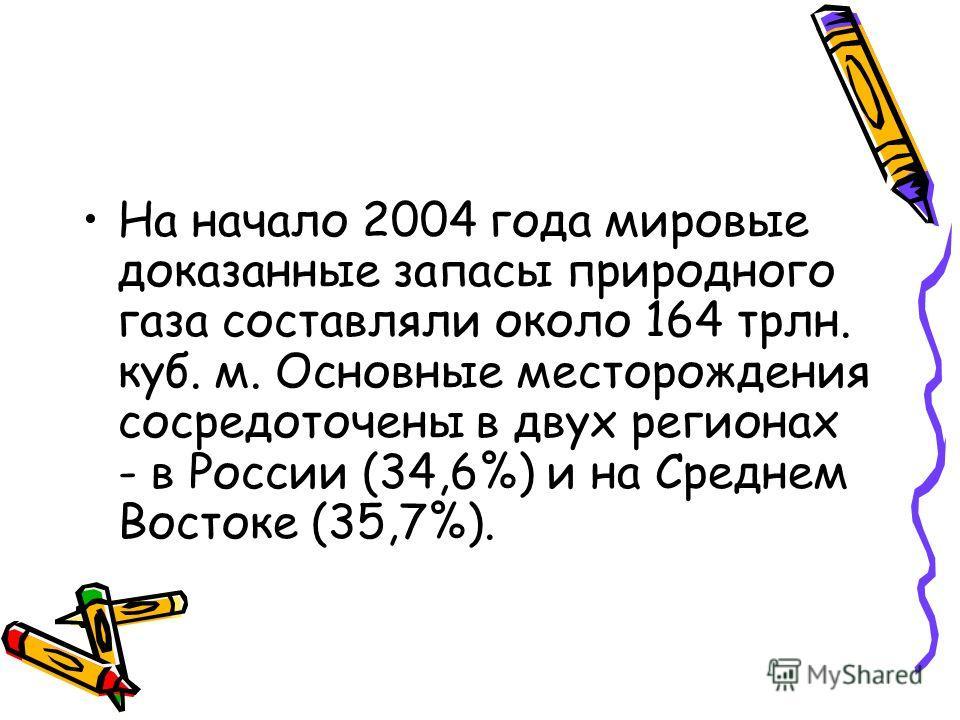 На начало 2004 года мировые доказанные запасы природного газа составляли около 164 трлн. куб. м. Основные месторождения сосредоточены в двух регионах - в России (34,6%) и на Среднем Востоке (35,7%).
