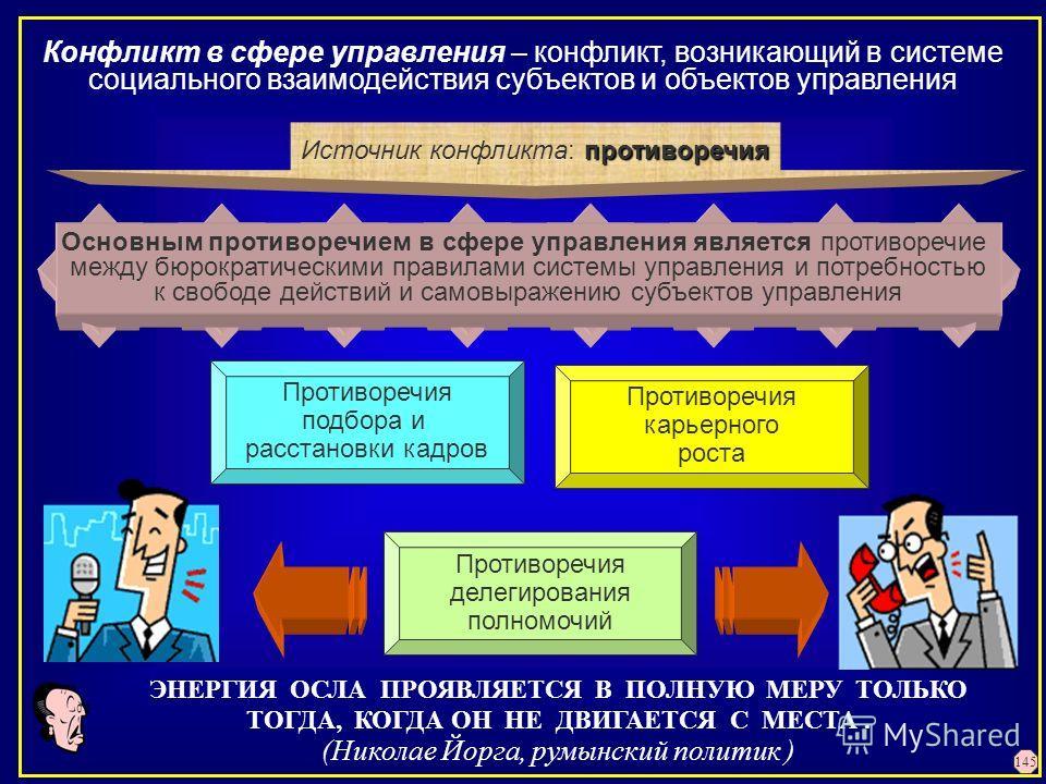 Конфликт в сфере управления – конфликт, возникающий в системе социального взаимодействия субъектов и объектов управления противоречия Источник конфликта: противоречия Основным противоречием в сфере управления является противоречие между бюрократическ