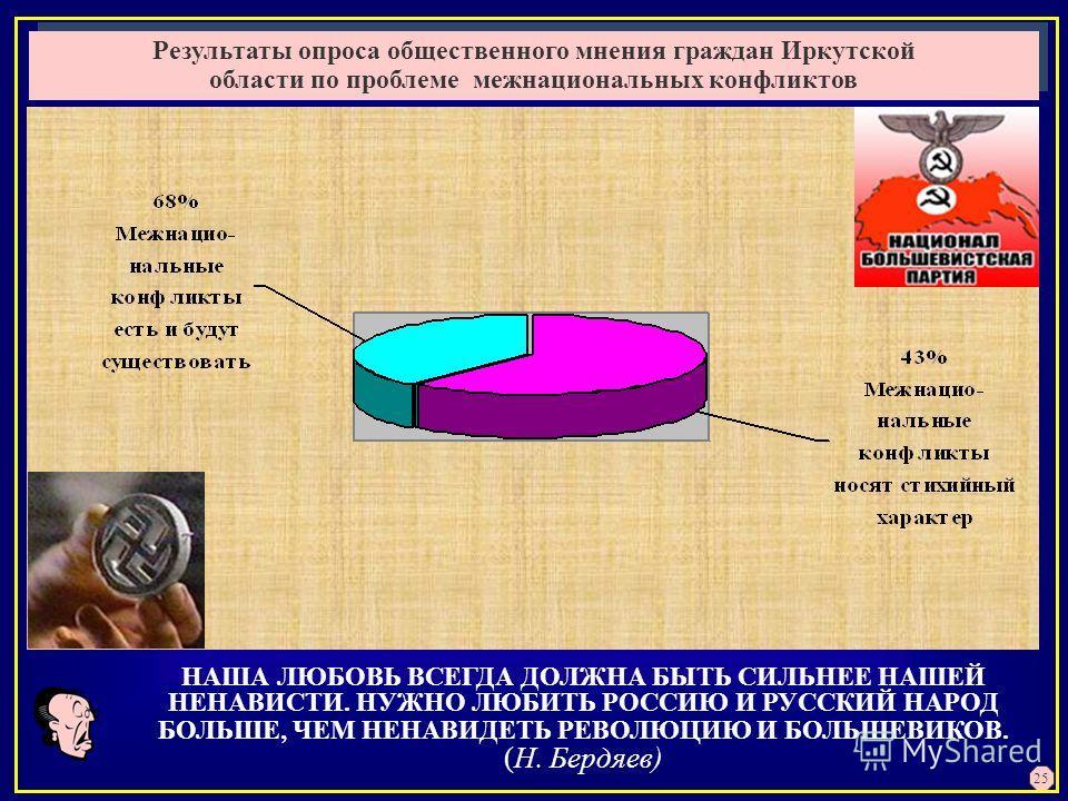 Результаты опроса общественного мнения граждан Иркутской области по проблеме межнациональных конфликтов Результаты опроса общественного мнения граждан Иркутской области по проблеме межнациональных конфликтов НАША ЛЮБОВЬ ВСЕГДА ДОЛЖНА БЫТЬ СИЛЬНЕЕ НАШ