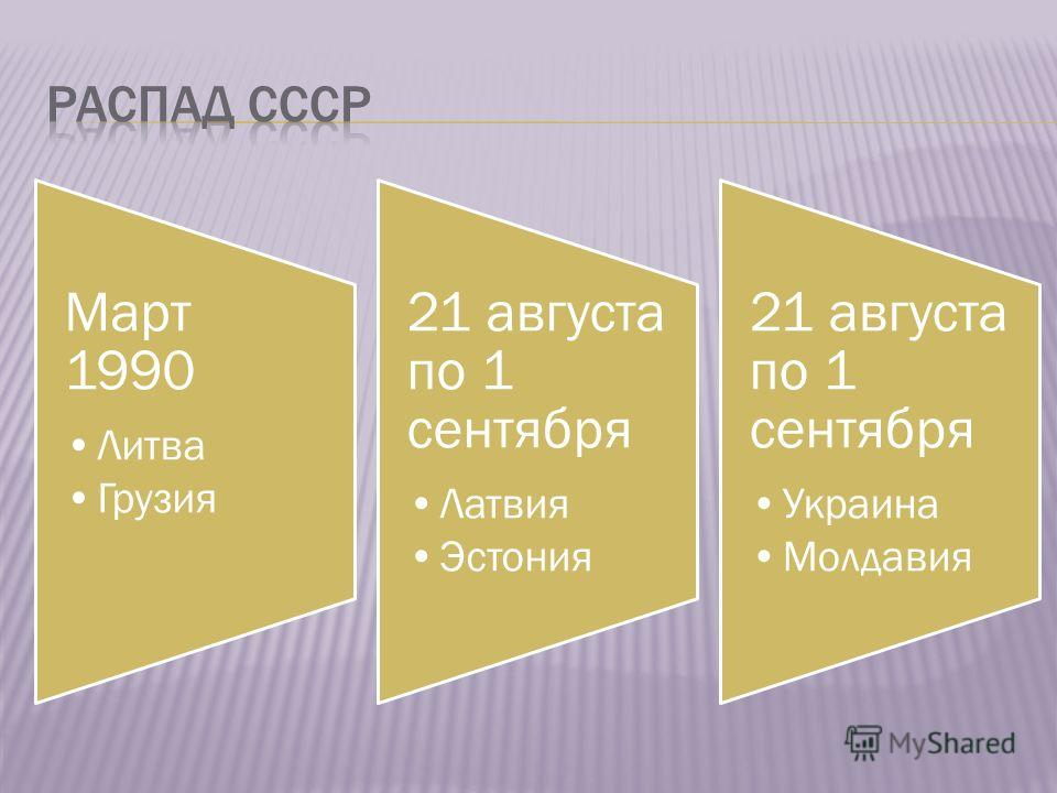 Март 1990 Литва Грузия 21 августа по 1 сентября Латвия Эстония 21 августа по 1 сентября Украина Молдавия