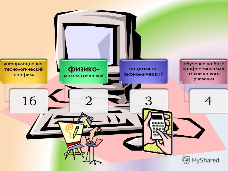 информационно- технологический профиль 16 физико- математический, 2 социально- экономический 3 обучение на базе профессионально технического училища 4