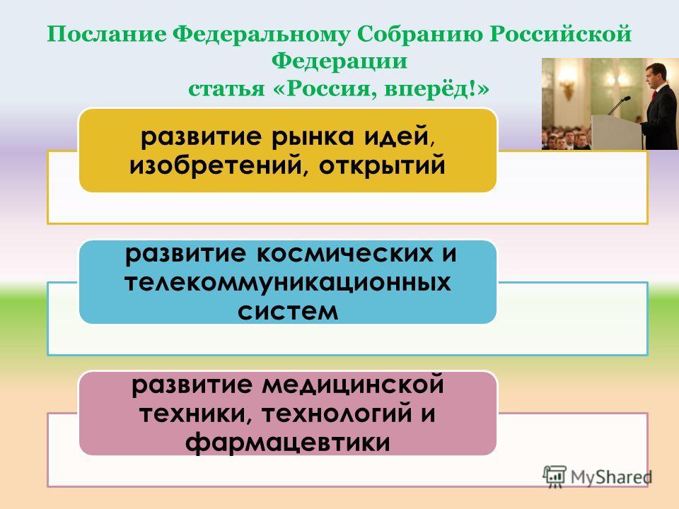 Послание Федеральному Собранию Российской Федерации статья «Россия, вперёд!» развитие рынка идей, изобретений, открытий развитие космических и телекоммуникационных систем развитие медицинской техники, технологий и фармацевтики
