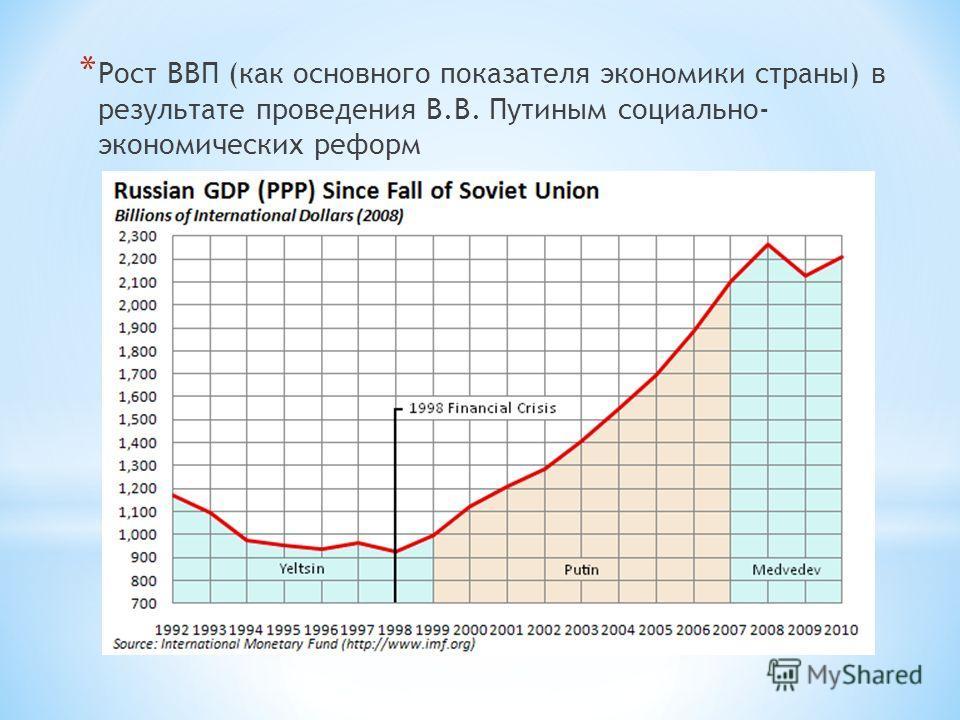 * Рост ВВП (как основного показателя экономики страны) в результате проведения В.В. Путиным социально- экономических реформ