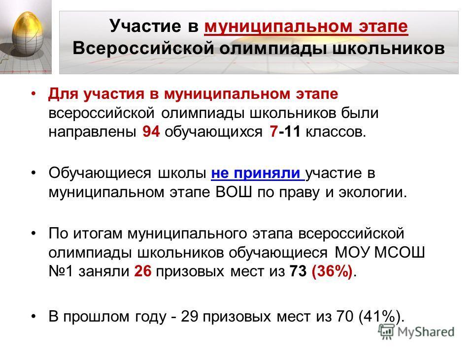 Участие в муниципальном этапе Всероссийской олимпиады школьников Для участия в муниципальном этапе всероссийской олимпиады школьников были направлены 94 обучающихся 7-11 классов. Обучающиеся школы не приняли участие в муниципальном этапе ВОШ по праву