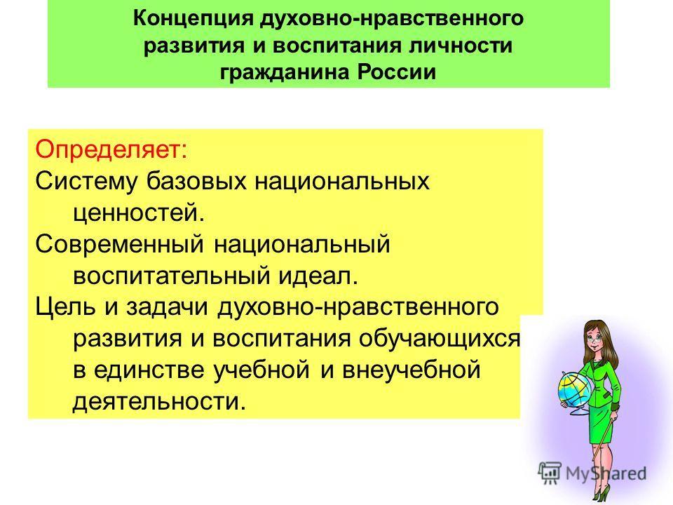27 Концепция духовно-нравственного развития и воспитания личности гражданина России Определяет: Систему базовых национальных ценностей. Современный национальный воспитательный идеал. Цель и задачи духовно-нравственного развития и воспитания обучающих