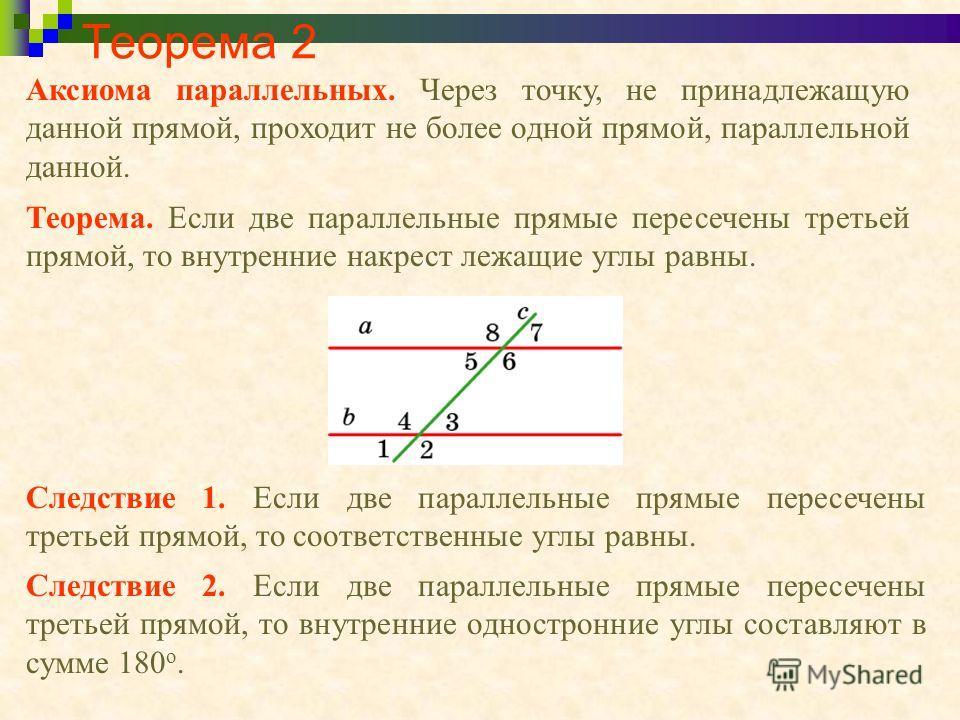 Теорема 2 Следствие 1. Если две параллельные прямые пересечены третьей прямой, то соответственные углы равны. Следствие 2. Если две параллельные прямые пересечены третьей прямой, то внутренние одностронние углы составляют в сумме 180 о. Теорема. Если