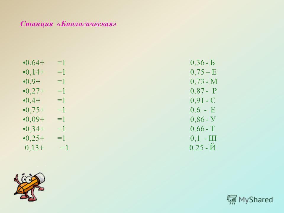 Станция «Биологическая» 0,64+ =1 0,36 - Б 0,14+ =1 0,75 – Е 0,9+ =1 0,73 - М 0,27+ =1 0,87 - Р 0,4+ =1 0,91 - С 0,75+ =1 0,6 - Е 0,09+ =1 0,86 - У 0,34+ =1 0,66 - Т 0,25+ =1 0,1 - Ш 0,13+ =1 0,25 - Й