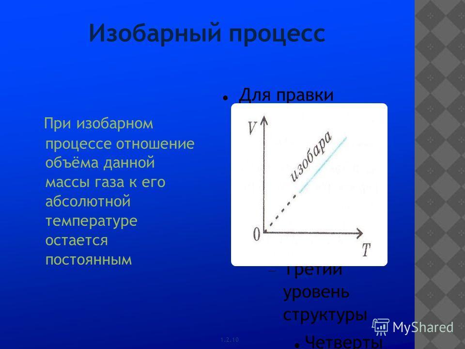 Для правки структуры щелкните мышью Второй уровень структуры Третий уровень структуры Четверты й уровень структур ы Пятый уровен ь структ уры Шесто й уровен ь структ уры Седьм ой уровен ь структ уры Восьм ой уровен ь структ уры Девятый уровень структ
