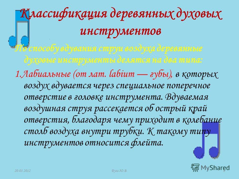 20.03.2012Буга Ю.В.5