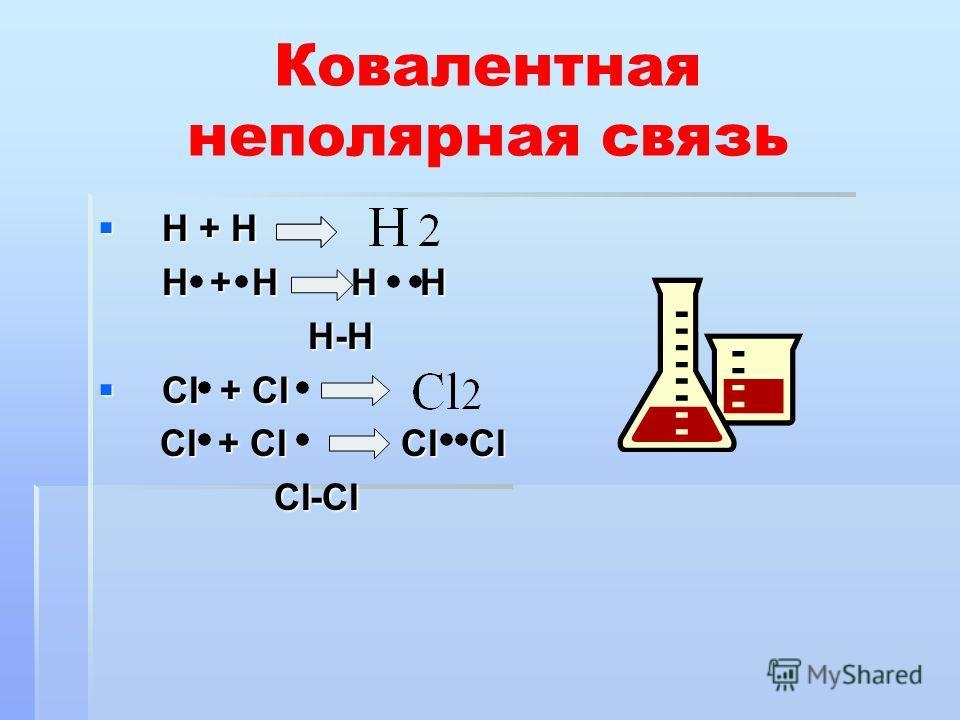 Ковалентная неполярная связь H + H H + H H + Н Н Н Н-Н CI + CI CI + CI CI + СI СI СI CI + СI СI СI СI-СI СI-СI