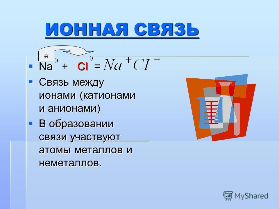 ИОННАЯ СВЯЗЬ ИОННАЯ СВЯЗЬ Na + CI = Na + CI = Связь между ионами (катионами и анионами) Связь между ионами (катионами и анионами) В образовании связи участвуют атомы металлов и неметаллов. В образовании связи участвуют атомы металлов и неметаллов. е