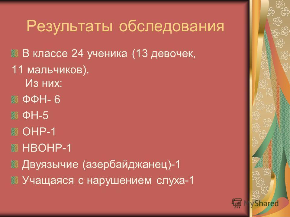 Результаты обследования В классе 24 ученика (13 девочек, 11 мальчиков). Из них: ФФН- 6 ФН-5 ОНР-1 НВОНР-1 Двуязычие (азербайджанец)-1 Учащаяся с нарушением слуха-1