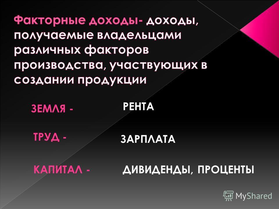 ЗЕМЛЯ - РЕНТА ТРУД - ЗАРПЛАТА КАПИТАЛ -ДИВИДЕНДЫ, ПРОЦЕНТЫ