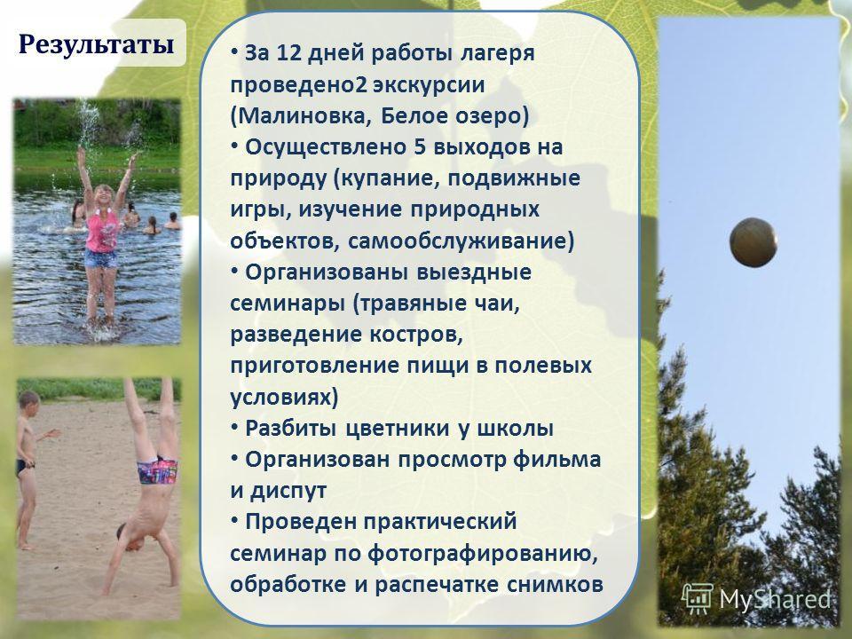 Результаты За 12 дней работы лагеря проведено2 экскурсии (Малиновка, Белое озеро) Осуществлено 5 выходов на природу (купание, подвижные игры, изучение природных объектов, самообслуживание) Организованы выездные семинары (травяные чаи, разведение кост