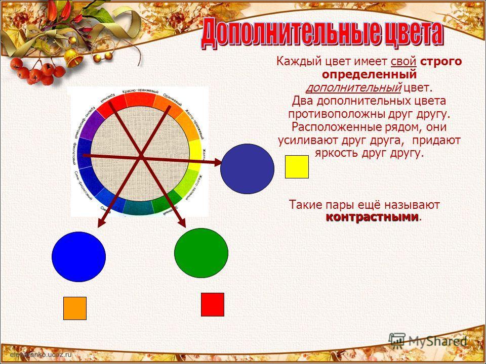 Каждый цвет имеет свой строго определенный дополнительный цвет. Два дополнительных цвета противоположны друг другу. Расположенные рядом, они усиливают друг друга, придают яркость друг другу. контрастными Такие пары ещё называют контрастными.