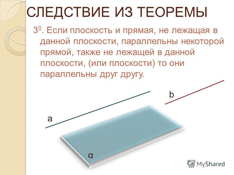 СЛЕДСТВИЕ ИЗ ТЕОРЕМЫ 3 0. Если плоскость и прямая, не лежащая в данной плоскости, параллельны некоторой прямой, также не лежащей в данной плоскости, (или плоскости) то они параллельны друг другу. а b α