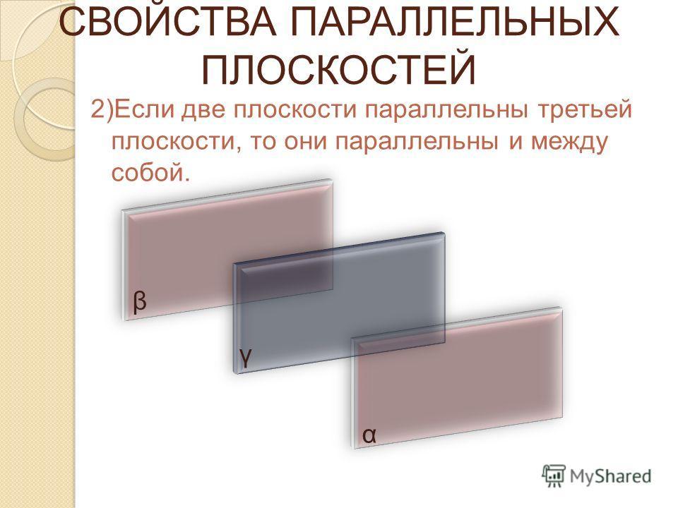 СВОЙСТВА ПАРАЛЛЕЛЬНЫХ ПЛОСКОСТЕЙ 2)Если две плоскости параллельны третьей плоскости, то они параллельны и между собой. α β γ