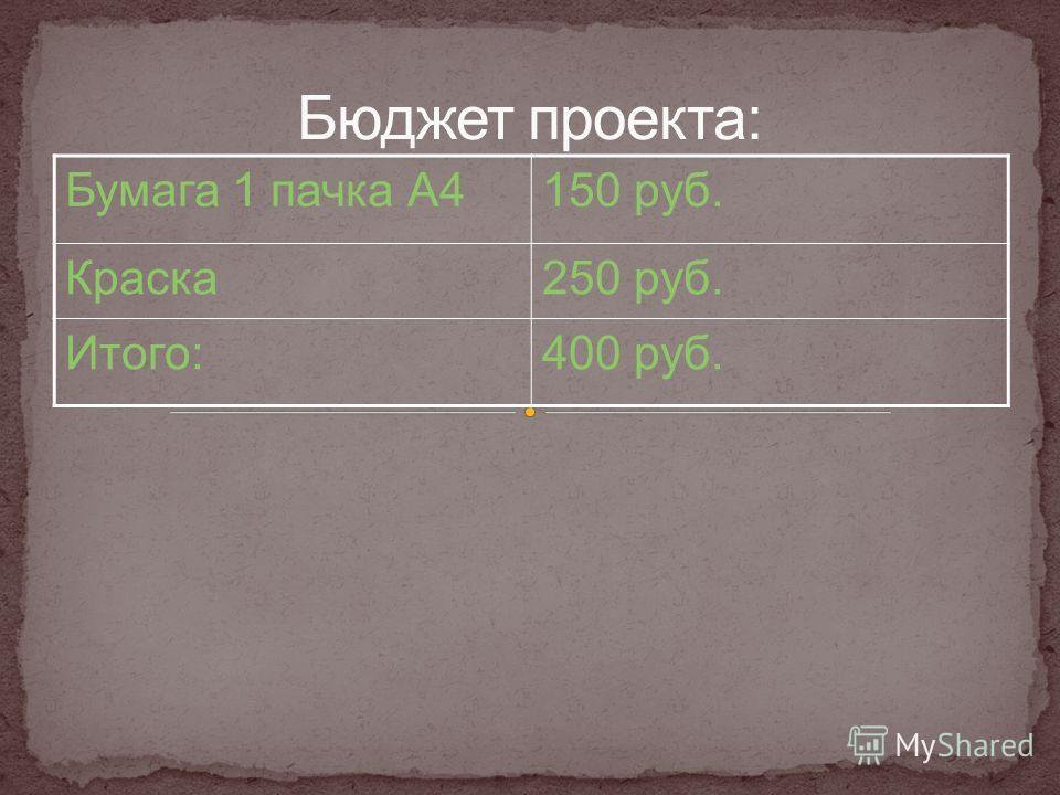 Бумага 1 пачка А4150 руб. Краска250 руб. Итого:400 руб.