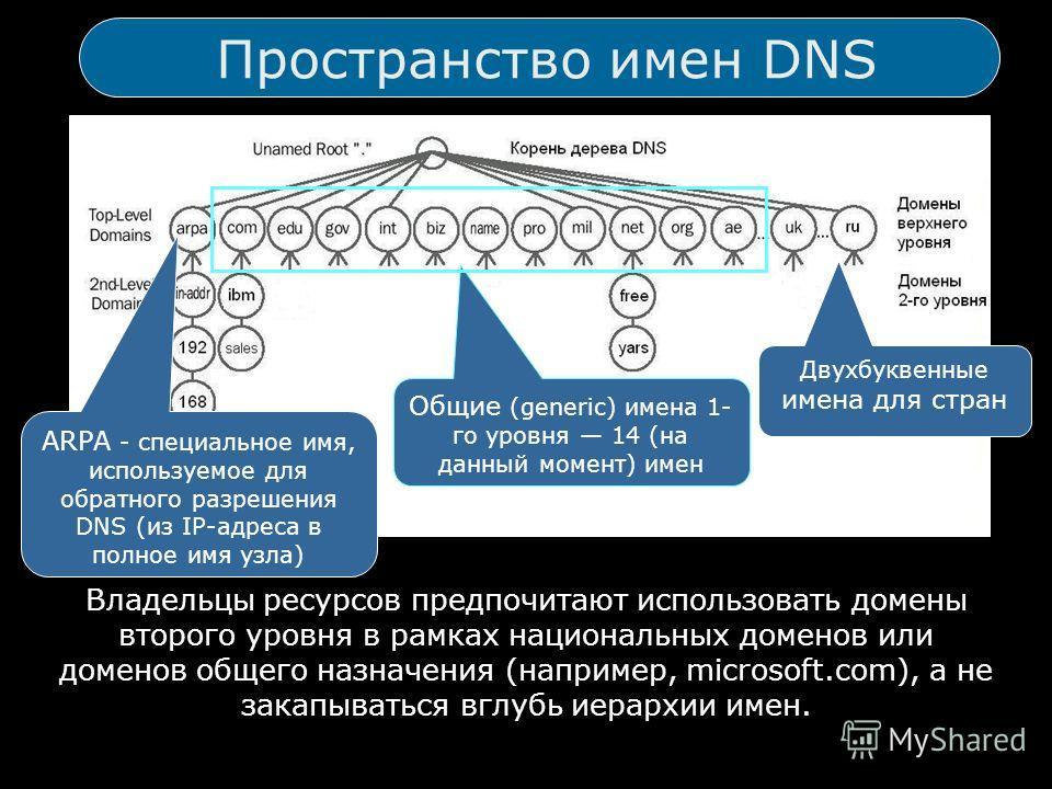Пространство имен DNS Владельцы ресурсов предпочитают использовать домены второго уровня в рамках национальных доменов или доменов общего назначения (например, microsoft.com), а не закапываться вглубь иерархии имен. ARPA - специальное имя, используем