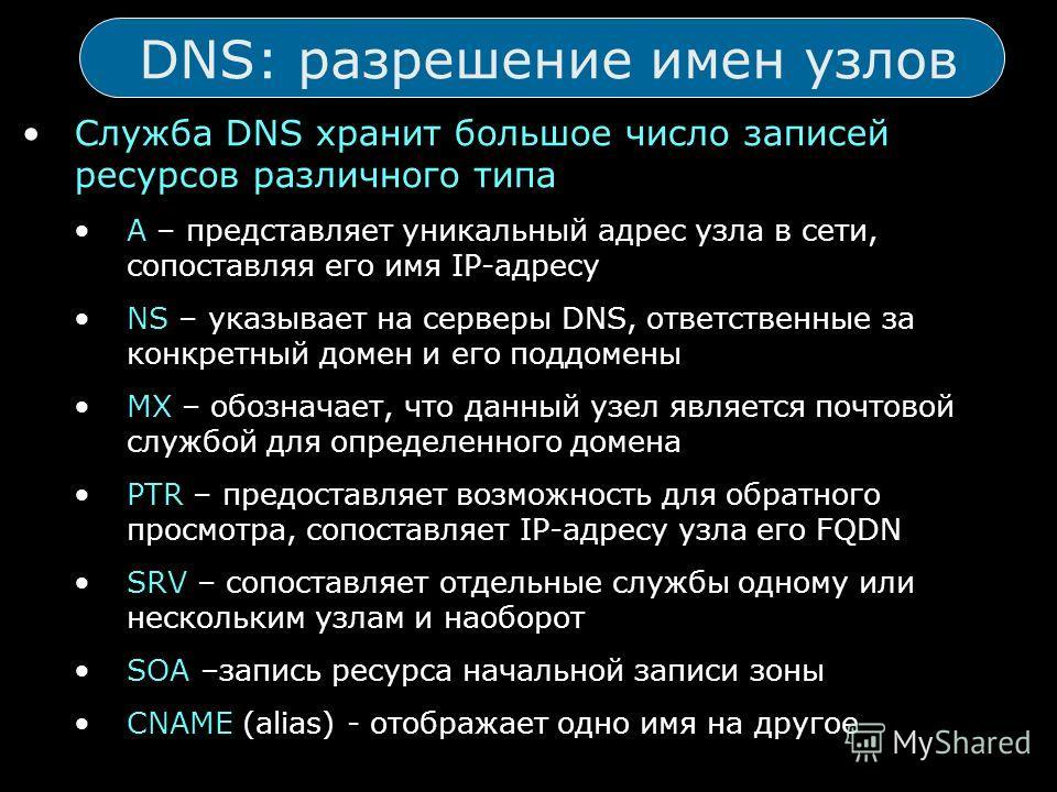 DNS: разрешение имен узлов Служба DNS хранит большое число записей ресурсов различного типа A – представляет уникальный адрес узла в сети, сопоставляя его имя IP-адресу NS – указывает на серверы DNS, ответственные за конкретный домен и его поддомены