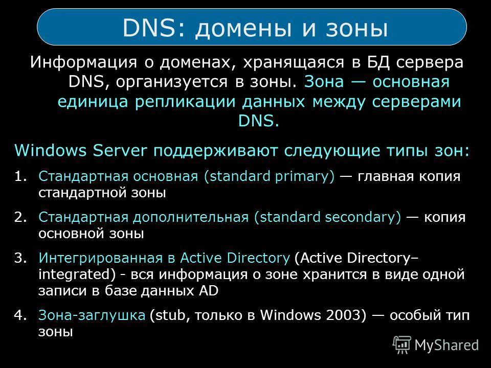 DNS: домены и зоны Информация о доменах, хранящаяся в БД сервера DNS, организуется в зоны. Зона основная единица репликации данных между серверами DNS. Windows Server поддерживают следующие типы зон: 1.Стандартная основная (standard primary) главная