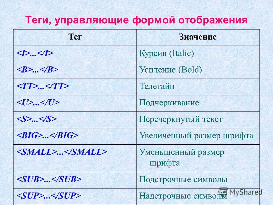 Теги, управляющие формой отображения ТегЗначение... Курсив (Italic)... Усиление (Вold)... Телетайп... Подчеркивание... Перечеркнутый текст... Увеличенный размер шрифта... Уменьшенный размер шрифта... Подстрочные символы... Надстрочные символы