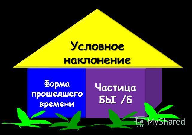 Форма прошедшего времени Частица БЫ /Б Условное наклонение