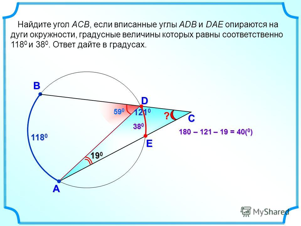 C D E A 59 0 B Найдите угол ACB, если вписанные углы ADB и DAE опираются на дуги окружности, градусные величины которых равны соответственно 118 0 и 38 0. Ответ дайте в градусах. 19 0 118 0 180 –121 –19 = 40( 0 ) 180 – 121 – 19 = 40( 0 ) ? 38 0 121 0