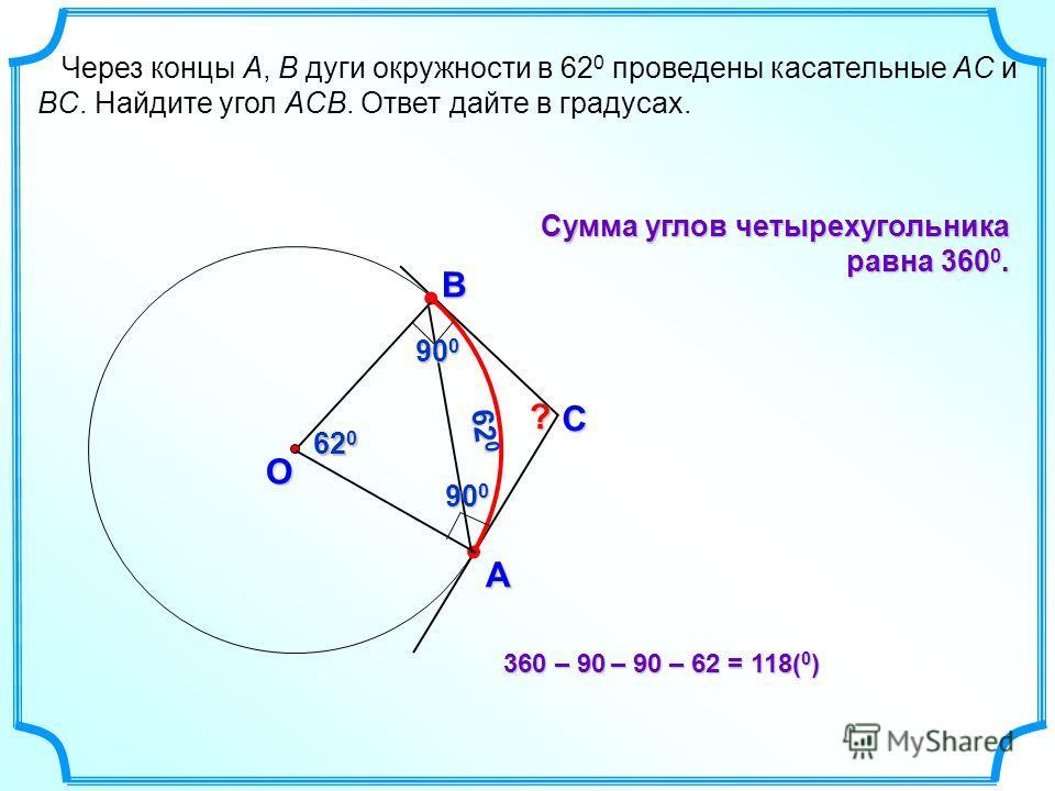 C B O A Через концы A, B дуги окружности в 62 0 проведены касательные AC и BC. Найдите угол ACB. Ответ дайте в градусах. 90 0 360 –90 –90 –62= 118( 0 ) 360 – 90 – 90 – 62 = 118( 0 ) 90 0 Сумма углов четырехугольника равна 360 0. 620620620620 ? 620620