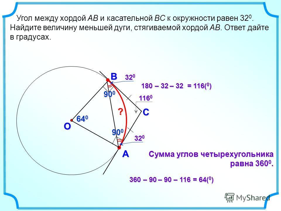 C B O A Угол между хордой AB и касательной BC к окружности равен 32 0. Найдите величину меньшей дуги, стягиваемой хордой AB. Ответ дайте в градусах. 90 0 180 –32 –32 = 116( 0 ) 180 – 32 – 32 = 116( 0 ) 90 0 Сумма углов четырехугольника равна 360 0. ?