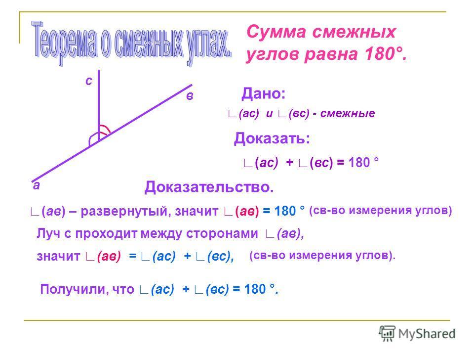 Сумма смежных углов равна 180°. а в с Дано: (ас) и (вс) - смежные Доказать: (ас) + (вс) = 180 ° Доказательство. (ав) – развернутый,значит (ав) = 180 ° (св-во измерения углов) Луч с проходит между сторонами (ав), значит (ав) = (ас) + (вс), (св-во изме