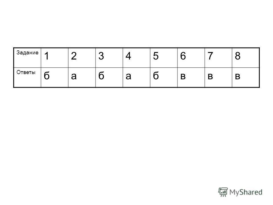 Задание 12345678 Ответы бабабввв