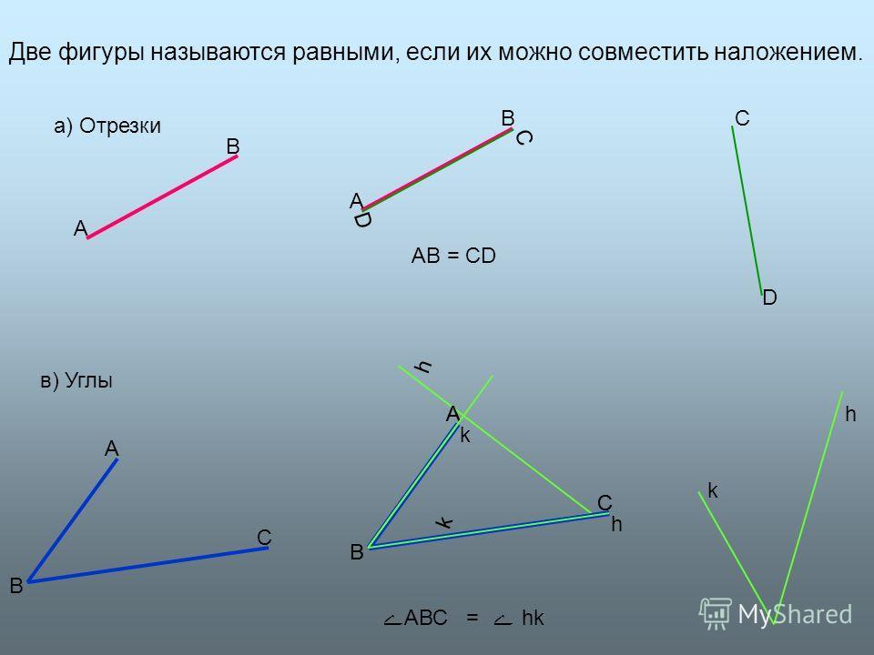 Две фигуры называются равными, если их можно совместить наложением. а) Отрезки А В С D А В С D в) Углы А В С h k А В С h k А В С ےے АВС=hk АВ = СD h k