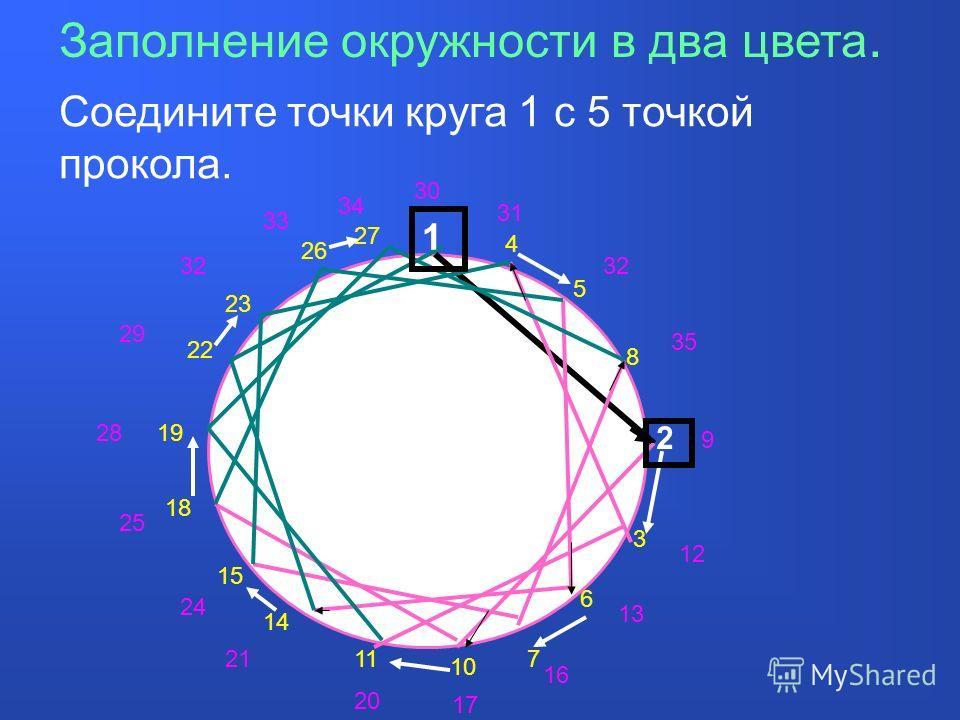 Заполнение окружности в два цвета. Соедините точки круга 1 с 5 точкой прокола. 1 2 4 5 8 3 6 7 10 11 14 15 18 19 22 23 26 9 21 30 31 32 35 12 13 16 17 20 24 25 28 29 32 27 33 34