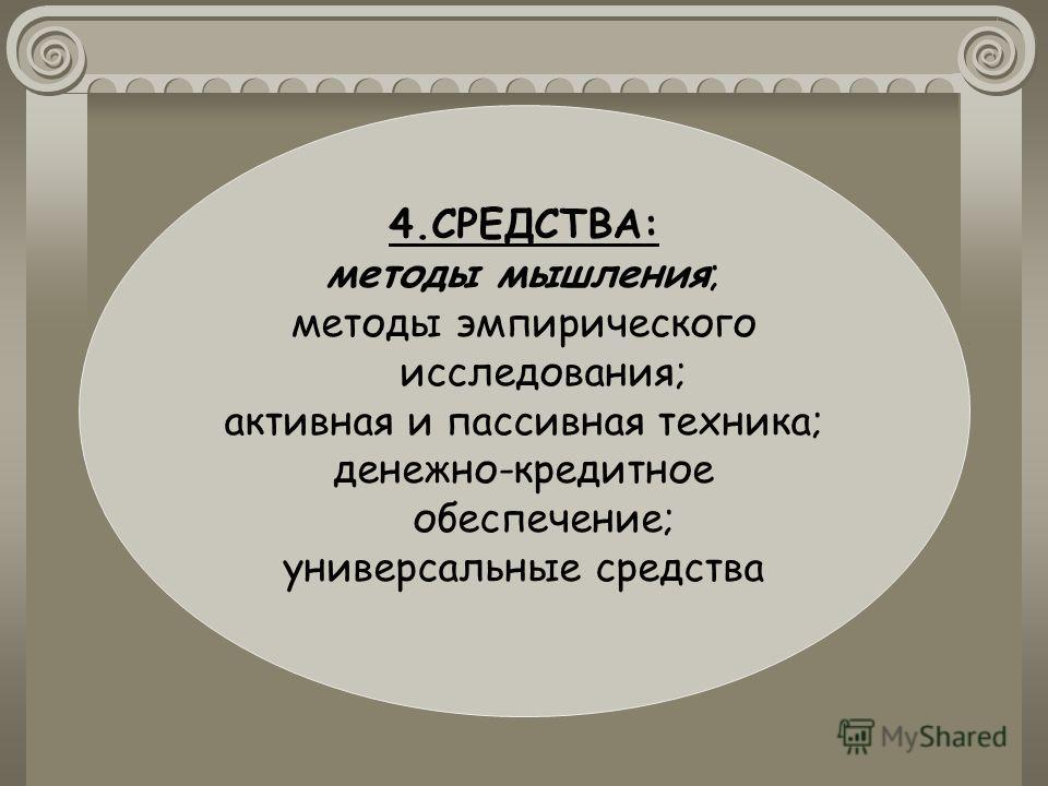 4.СРЕДСТВА: методы мышления; методы эмпирического исследования; активная и пассивная техника; денежно-кредитное обеспечение; универсальные средства