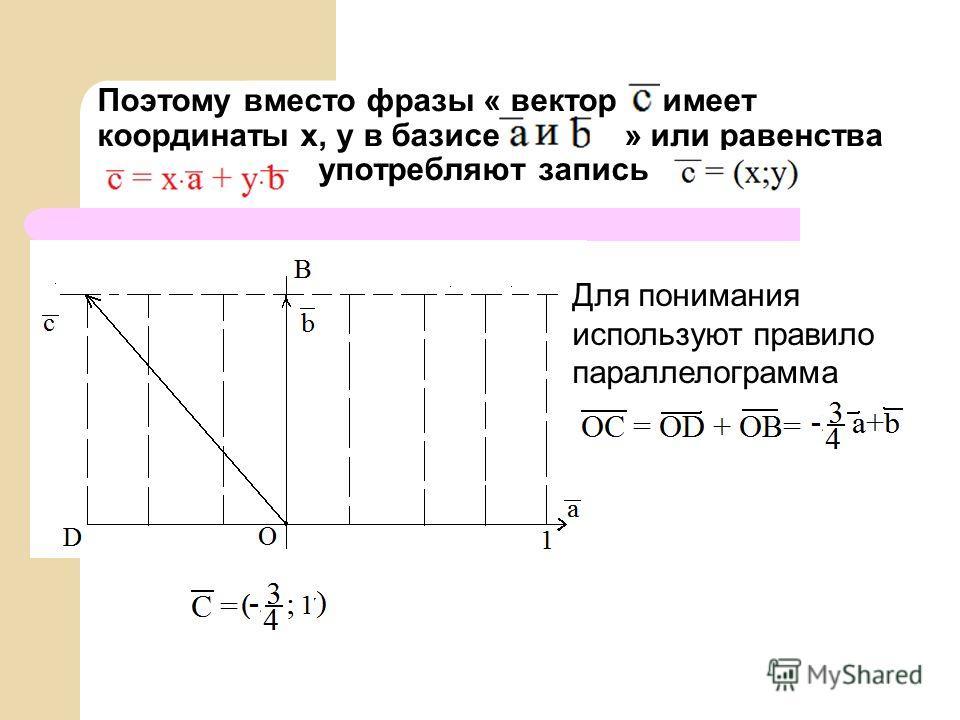 Поэтому вместо фразы « вектор имеет координаты х, у в базисе » или равенства употребляют запись Для понимания используют правило параллелограмма
