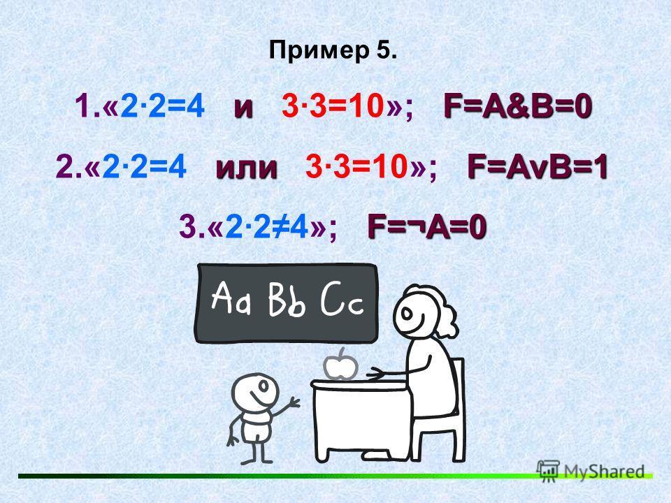 Пример 5. иF=А&В=0 1.«22=4 и 33=10»; F=А&В=0 илиF=АvВ=1 2.«22=4 или 33=10»; F=АvВ=1 F=¬А=0 3.«224»; F=¬А=0