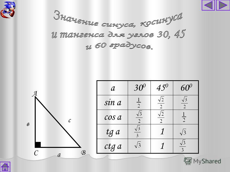 Таблица градусов синусов и косинусов и тангенсов