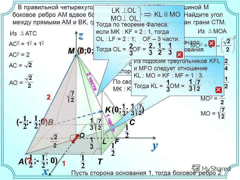 МО 2 = 2 2 – 2 2 2 МO 2 = 4 – 4 2O М Т A ВC В правильной четырехугольной пирамиде ABCTM с вершиной М боковое ребро АМ вдвое больше стороны основания АВ. Найдите угол между прямыми AМ и BK, где К – точка пересечения медиан грани СТМ. yzx K Лучше всего