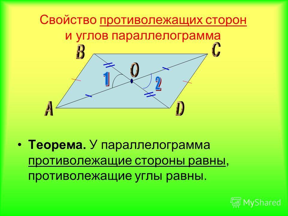 Свойство противолежащих сторон и углов параллелограмма Теорема. У параллелограмма противолежащие стороны равны, противолежащие углы равны.