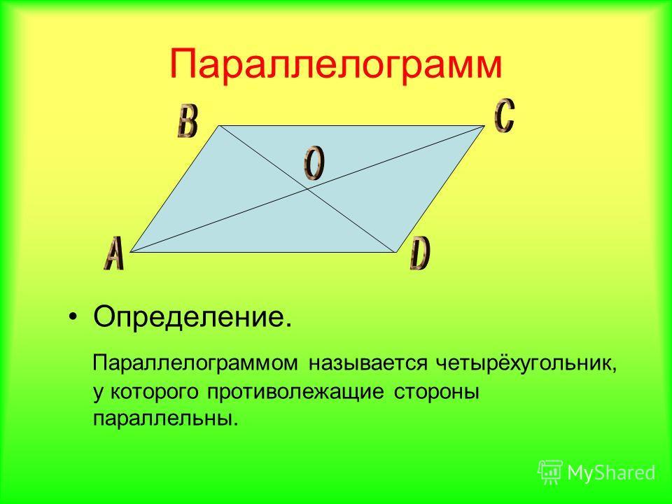 Параллелограмм Определение. Параллелограммом называется четырёхугольник, у которого противолежащие стороны параллельны.