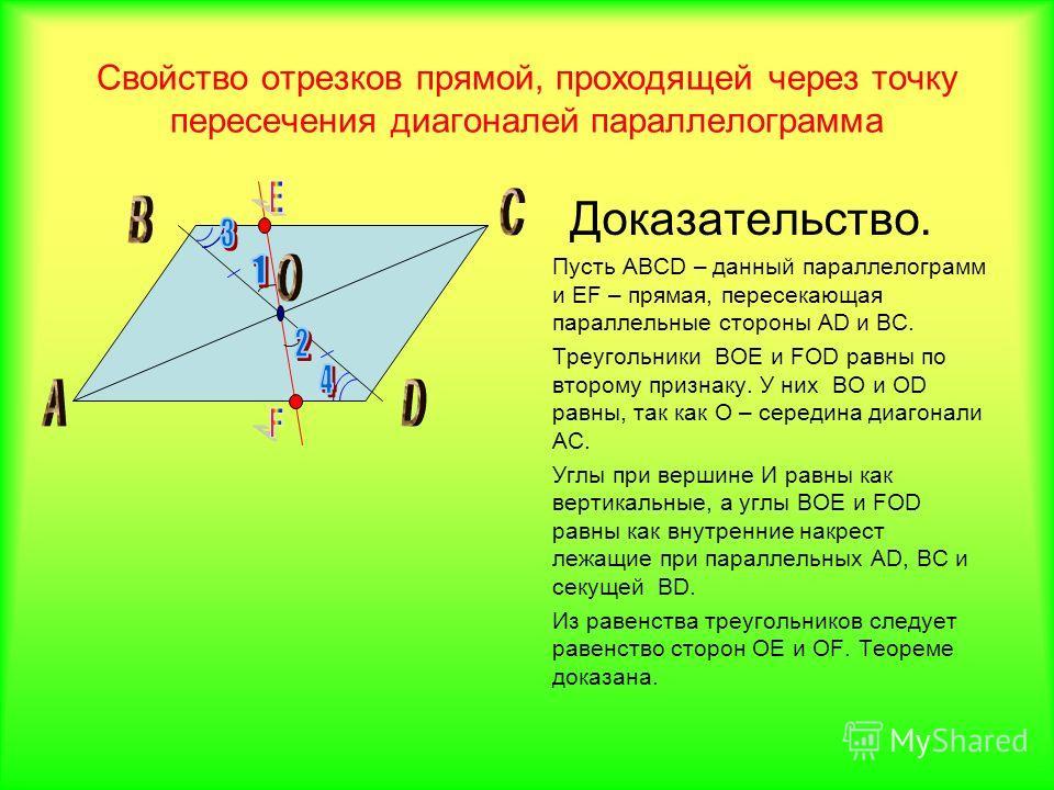 Свойство отрезков прямой, проходящей через точку пересечения диагоналей параллелограмма Доказательство. Пусть АВСD – данный параллелограмм и EF – прямая, пересекающая параллельные стороны АD и ВС. Треугольники ВОЕ и FОD равны по второму признаку. У н