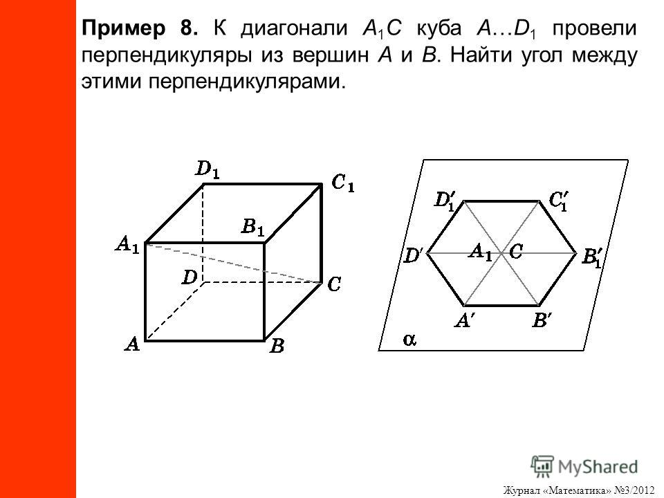 Журнал «Математика» 3/2012 Пример 8. К диагонали A 1 C куба A…D 1 провели перпендикуляры из вершин A и B. Найти угол между этими перпендикулярами.