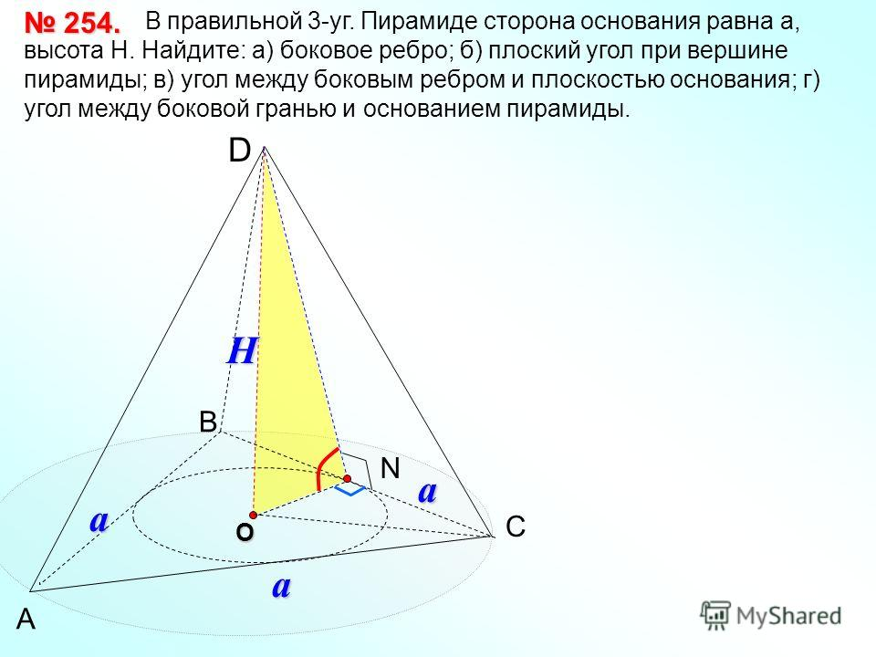 А C B D В правильной 3-уг. Пирамиде сторона основания равна а, высота Н. Найдите: а) боковое ребро; б) плоский угол при вершине пирамиды; в) угол между боковым ребром и плоскостью основания; г) угол между боковой гранью и основанием пирамиды. 254. 25