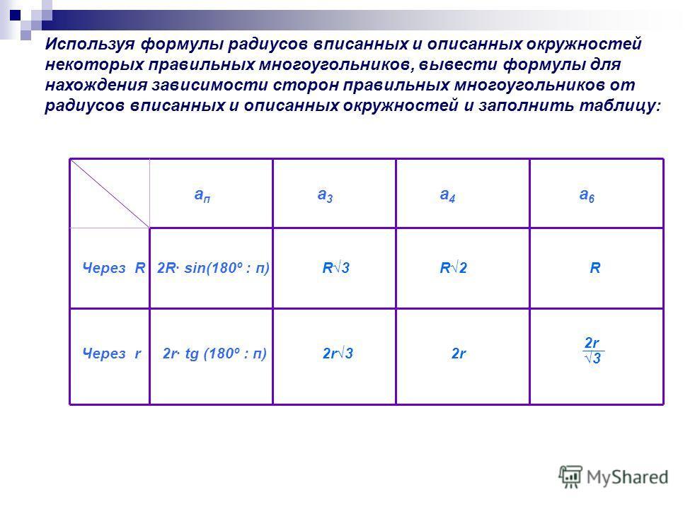 Используя формулы радиусов вписанных и описанных окружностей некоторых правильных многоугольников, вывести формулы для нахождения зависимости сторон правильных многоугольников от радиусов вписанных и описанных окружностей и заполнить таблицу: апап а3