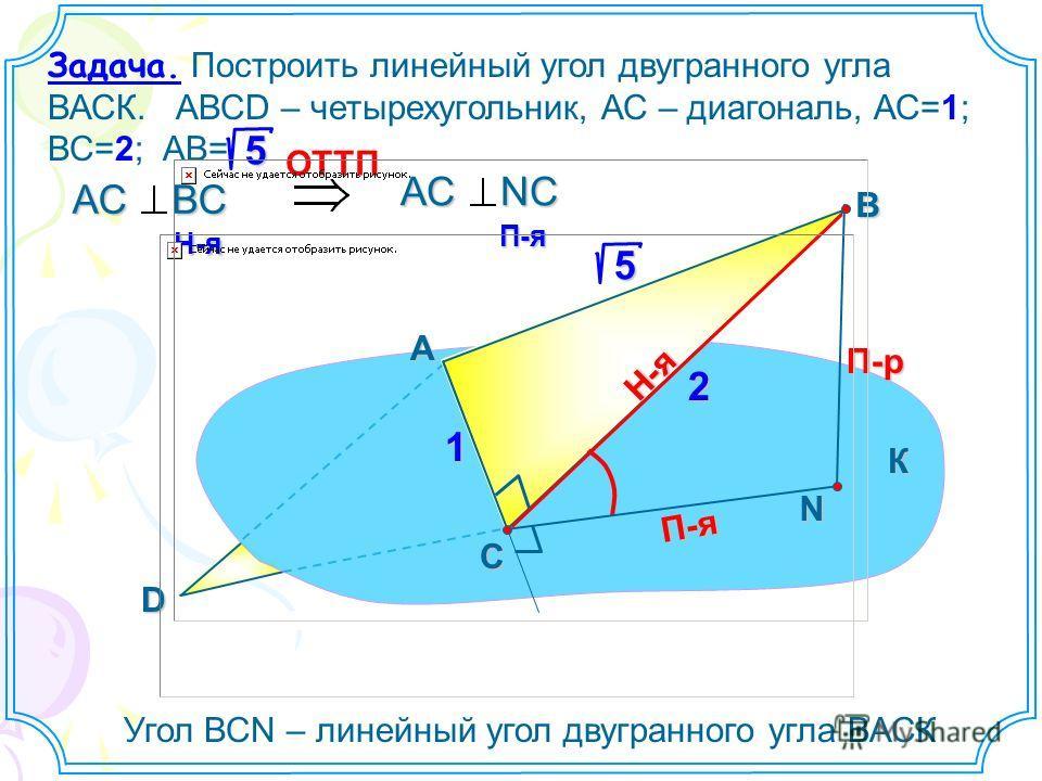 Задача. Построить линейный угол двугранного угла ВАСК. АВСD – четырехугольник, АС – диагональ, АС=1; ВС=2; АВ= А В N П-р Н-я П-я ОTTП АС ВС H-я H-я АС NС П-я П-я Угол ВСN – линейный угол двугранного угла ВАСК К С D 2 15 5